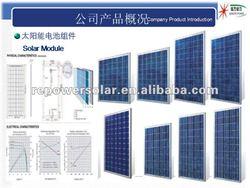 portable solar panelsolar panel/module mono / poly crystalline
