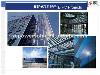 150W solar panelsolar panel/module mono / poly crystalline