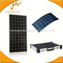 Sungold PV Module Manufacturers price per watt solar panels in india
