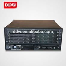 hdmi video server, video wall controller