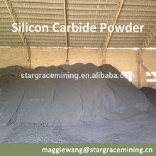 Silicon Carbide Formula