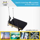 F3B32 Industrial Multi Sim Modem 3G Load balance dual Sim Card Modem Router,Dual Sim WIFI Modem Router for Video Stream