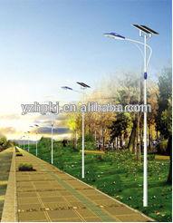 china solar panel price