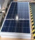 100 Watt poly solar panel with best price exported to Mexico,Afghanistan,Pakistan,Nigeria,Dubai etc...