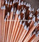 Best Price Copper Rod Bar
