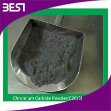 Best06 powder carbide chromium factories