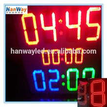 basketball/led scoreboard