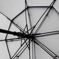 cheap high quality rain umbrella frames