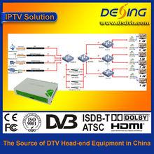 DEXIN IPTV HD STB
