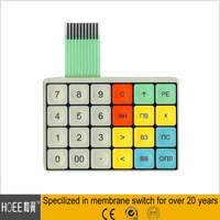 Hot Universal Popular Controller Wireless Numeric Keyboard Standard Keyboard