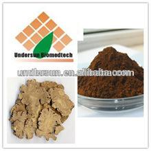 Chinese angelica sinensis extract/ Ligustilides HPLC; Ferulic Acid 0.1%-1% GC
