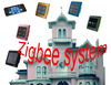 Easy Professional TAIYITO 10 Year Industry leader WIFI home automation system Zigbee multiple interface home automation z-wave