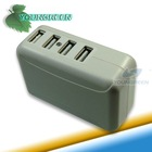 4 Port USB Rapid Wall Charger Travel Power Adapter for iPhone 5s/5c/5, iPad