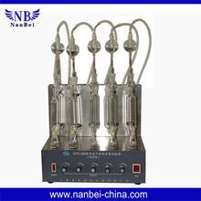 Sulfur Content in Petroleum Products (Lamp Method)