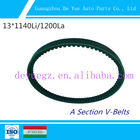 Different types stretch rubber belt industry