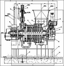 Sichuan dongturbo generatore della turbina a vapore per carbone- centrale elettrica a carbone