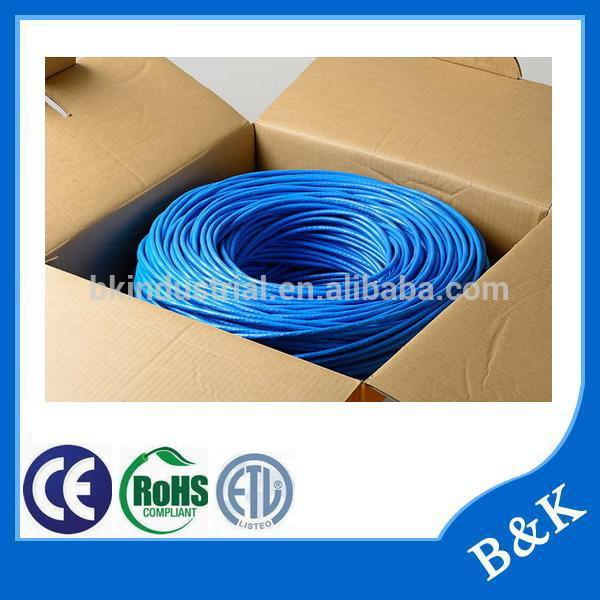 iran pazarıiletişim ağ kablo dağıtıcı
