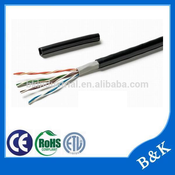 iran pazarı renkli ağ kablo üreticisi