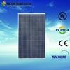 Bluesun solar best price poly 260w paneles solares fotovoltaicos
