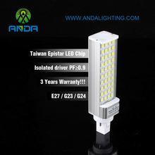 2014 Wholesale good quality 206 led rectangular led pl lamp