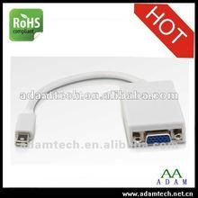 Mini DVI to VGA adapter cable DVI Male to HDMI Female White Adapter Cable