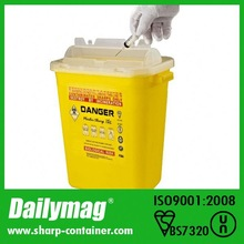 Sharps Container Regulations