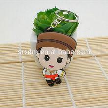 Custom Keychain In Chain ,Folk Keychain In China ,Personal Keychain