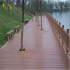 Wood Plastic Composite (WPC) Europe Standard Outdoor/wood pellets europe