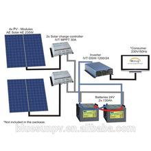 professional BLUESUN technician design factory supply 1000w off/on portable solar power system