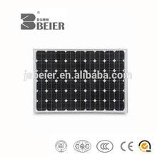 25W LED SOLAR PANEL FOR STREET LIGHT HOT SELLING HIGH QUALITY