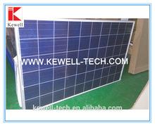 perfect A grade poly solar panel for EU market on 220-260W