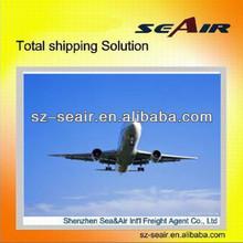 air freight forwarder to croatia from Shenzhen/Guangzhou/Dongguan/Foshan to Europe