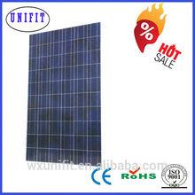 2014 Hot sales cheap price fake solar panels/pv module/solar module