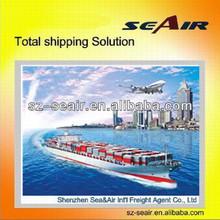 international sea freight from Shenzhen or Guangzhou to Europe