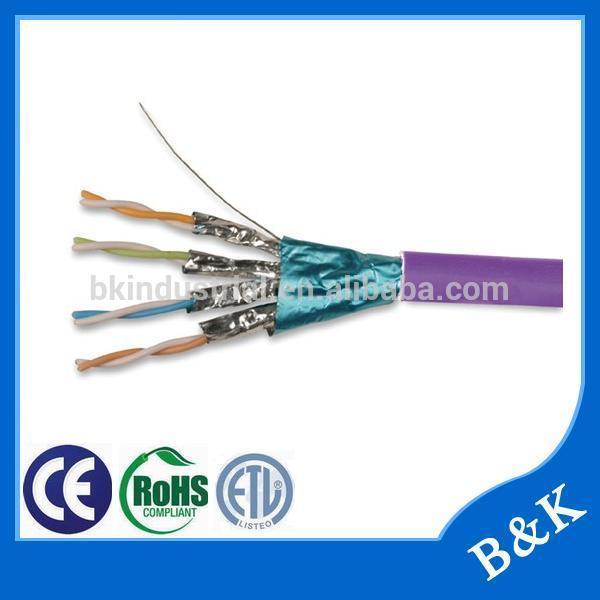 iran pazarı ağ bakır kabloları show room
