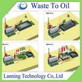 Estándar del CE mejor precio pirólisis de neumáticos sistema de reciclaje con 50% de aceite de alto rendimiento y larga vida