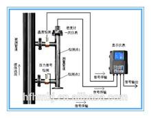 Intelligente di pressione differenziale- metro linea densità( metro concentrazione)