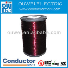 CIF EXW FOB price to Ningbo ,shanghai port aluminium enamelled wire