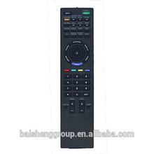 wireless remote control extender