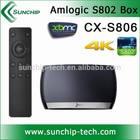 Sunchip Android 4.4 Quad Core tv box, 4k 2k media player, internet tv box android