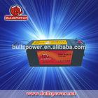 Din standard mf car battery dimension 64323