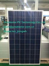 solar panel pv modules 250watt poly crystalline always export to Australia,Russia,Iran,Philippines etc...