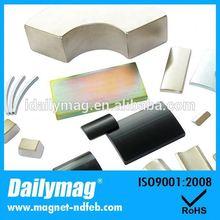 furniture used magnet