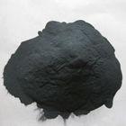 Black Silicon Carbide Powder Price