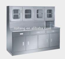 3D Models Medical Equipment