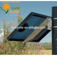Latest ground mount solar frames