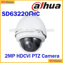 Dahua SD63220I-HC Power Consumption 21w heater on