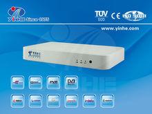 IP2000H Android /Linux IPTV set top box best Internet TV box