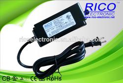 UL 8750 standard led power supplies