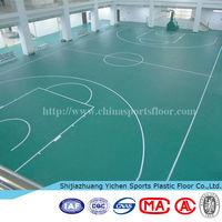 high quality basketball court floor coating
